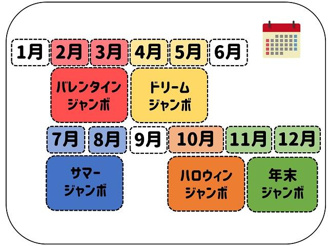 宝くじカレンダー
